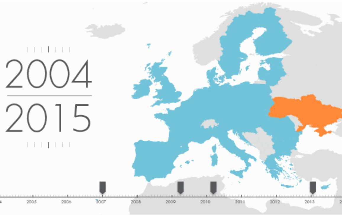 De la Revoluția Portocalie la Euromaidan și la acordul de pace de la Minsk II