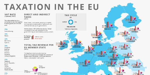 taxation_en.jpg
