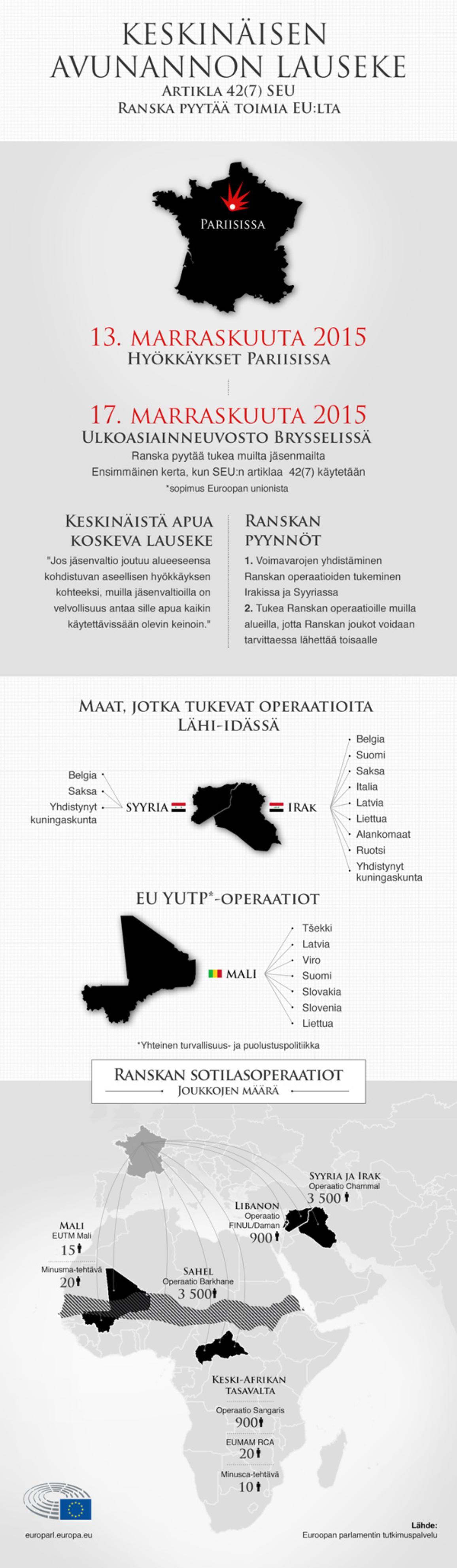Infografiikka tilanteesta.