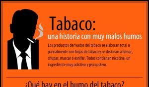 En 2002, había un 40 por cierto de fumadores en la UE15. En 2012, once años después de que la actual directiva sobre el tabaco entrara en vigor, los fumadores de la UE28 se redujeron hasta el 28 por cierto.