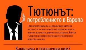 Инфографика: Потреблението на тютюн в Европа