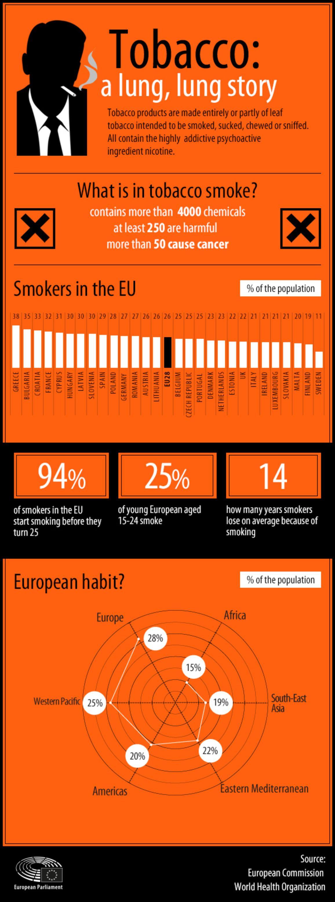 Tobacco infographics EN v2
