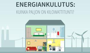 Lisätietoa energiankulutuksesta infografiikastamme.