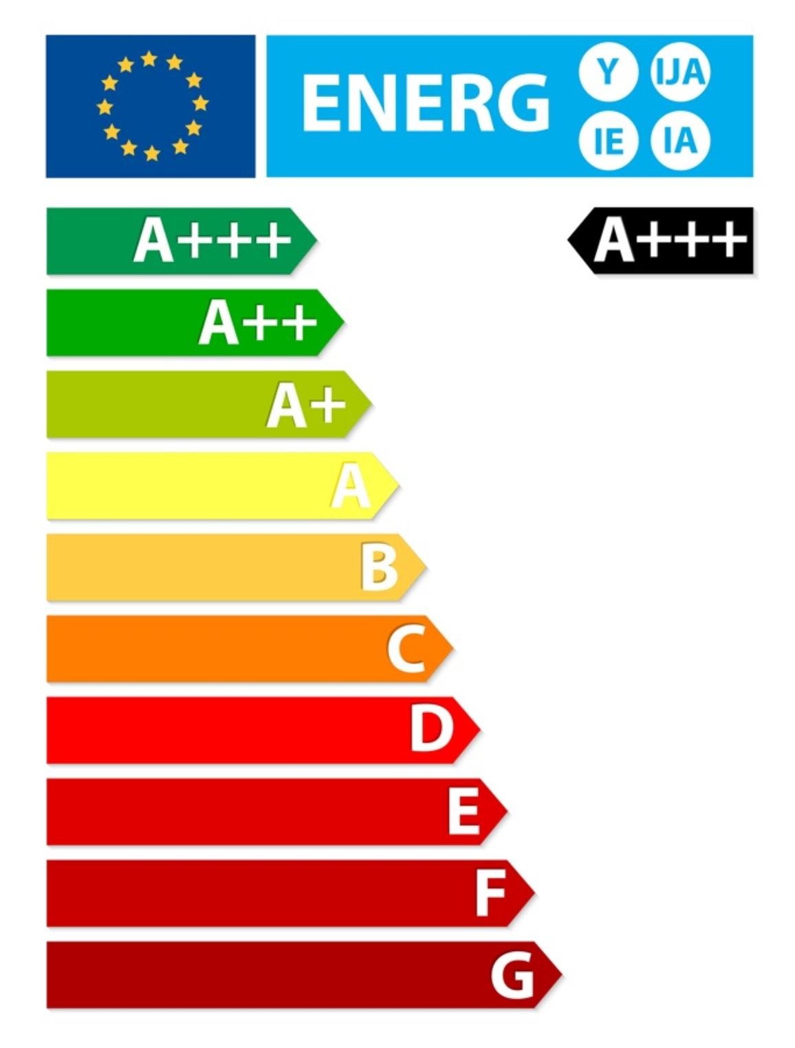 Eu energy efficiency