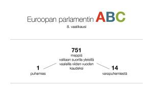 ABC-parliament-FI.jpg
