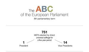 ABC-parliament-EN.jpg