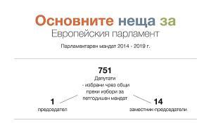Инфографика: Най-важните факти за Европейския парламент