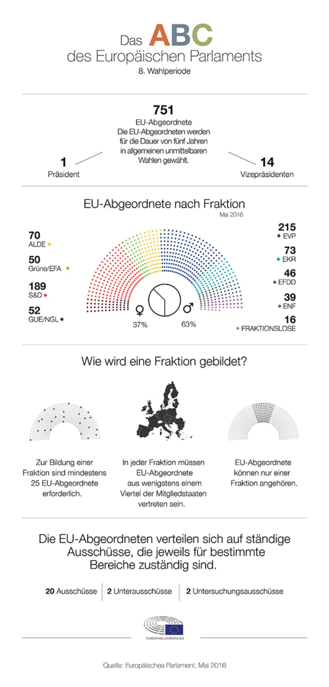 ABC-parliament-DE.jpg