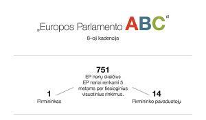 Trumpas EP veiklos gidas