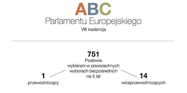 ABC Parlamentu Europejskiego