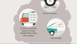 EP nariai taip pat svarsto siūlymus reformuoti automobilių taršos testavimą