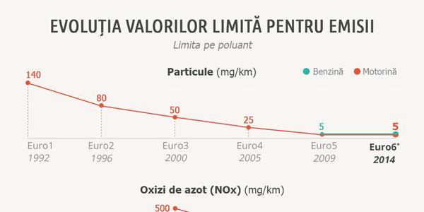 Infografic.