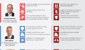 Latvijas eiroparlamentāriešu atskaite par 2.darba gadu, darbojoties EP komitejās