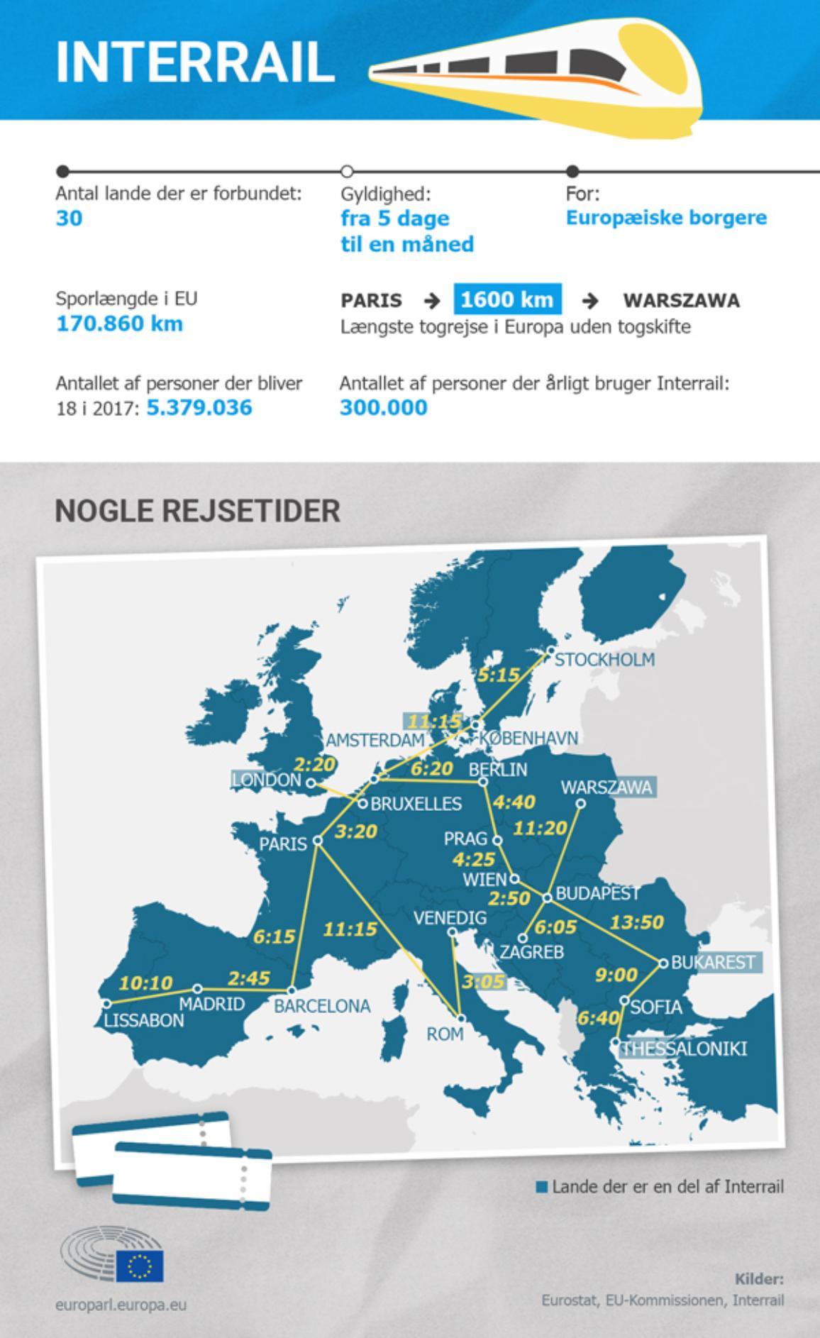togrejser i europa