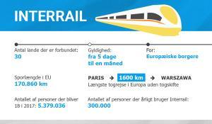 Infografik om interrail.