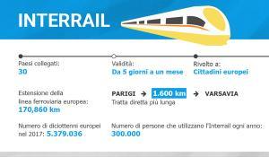 L'infografica sull'InterRail e sulla rete ferroviaria europea