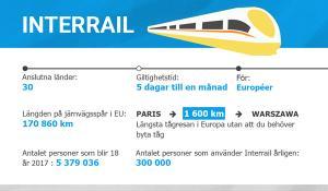Nyhetsgrafik om tågresande