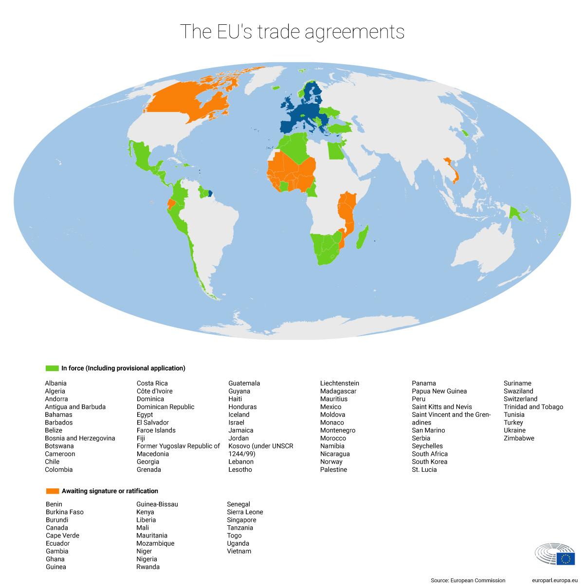 Eu Trade Agreements In The Pipeline 20 October Irish Farmers