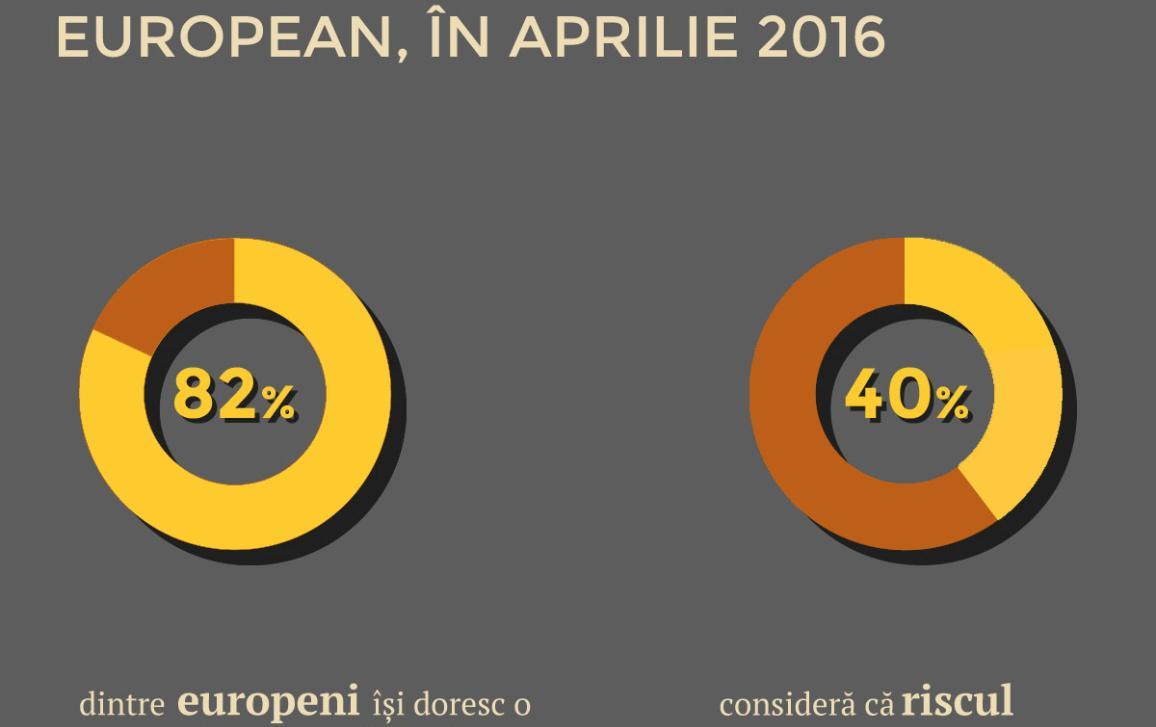 Noi măsuri împotriva teroriștilor: eurodeputații votează o nouă directivă