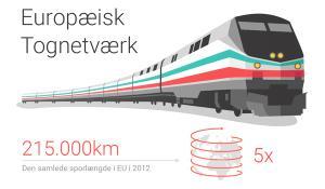 Infografik med Europas tognetværk.