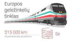 Šią savaitę EP sesijoje Strasbūre europarlamentarai diskutuos ir balsuos dėl naujų priemonių, kurios leis lengviau patekti į keleivių vežimo geležinkeliais paslaugų vidaus rinkas naujiems dalyviams ir paslaugų teikėjams.
