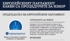 Инфографика: Процедури за избор на председателя и заместник-председателите на Европейския парламент