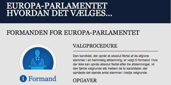 Infografikken viser, hvordan formanden for Europa-Parlamentet vælges.