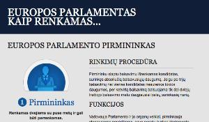 EP vadovybės rinkimai vyksta slaptu balsavimu