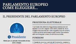 La nostra infografica spiega come funziona l'elezione del presidente del Parlamento europeo.
