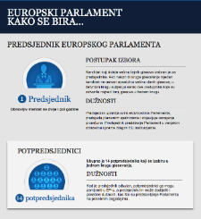 How to elect the EP President