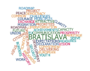 Word cloud containing words from the Bratislava Declaration and Roadmap