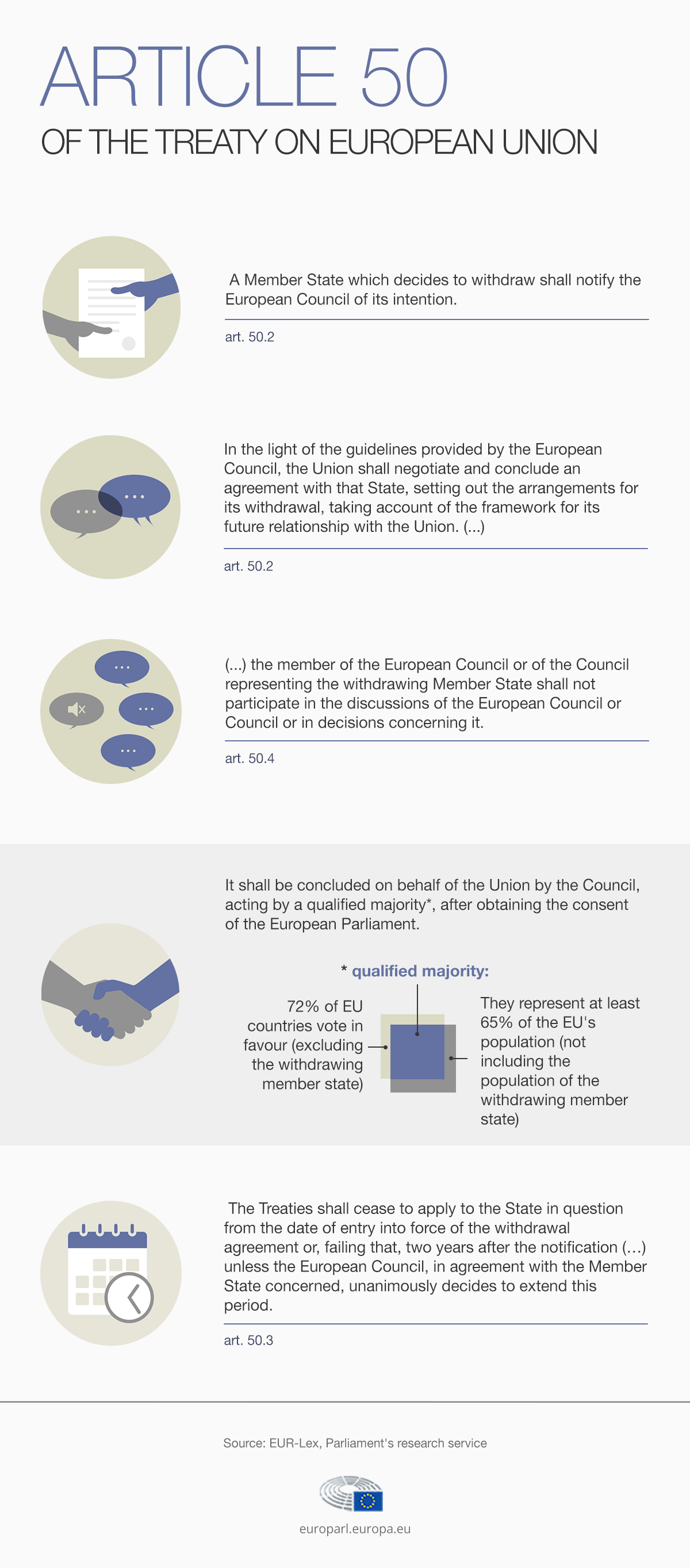 Article 50 How The Future Of Eu Uk Relations Will Be Decided News
