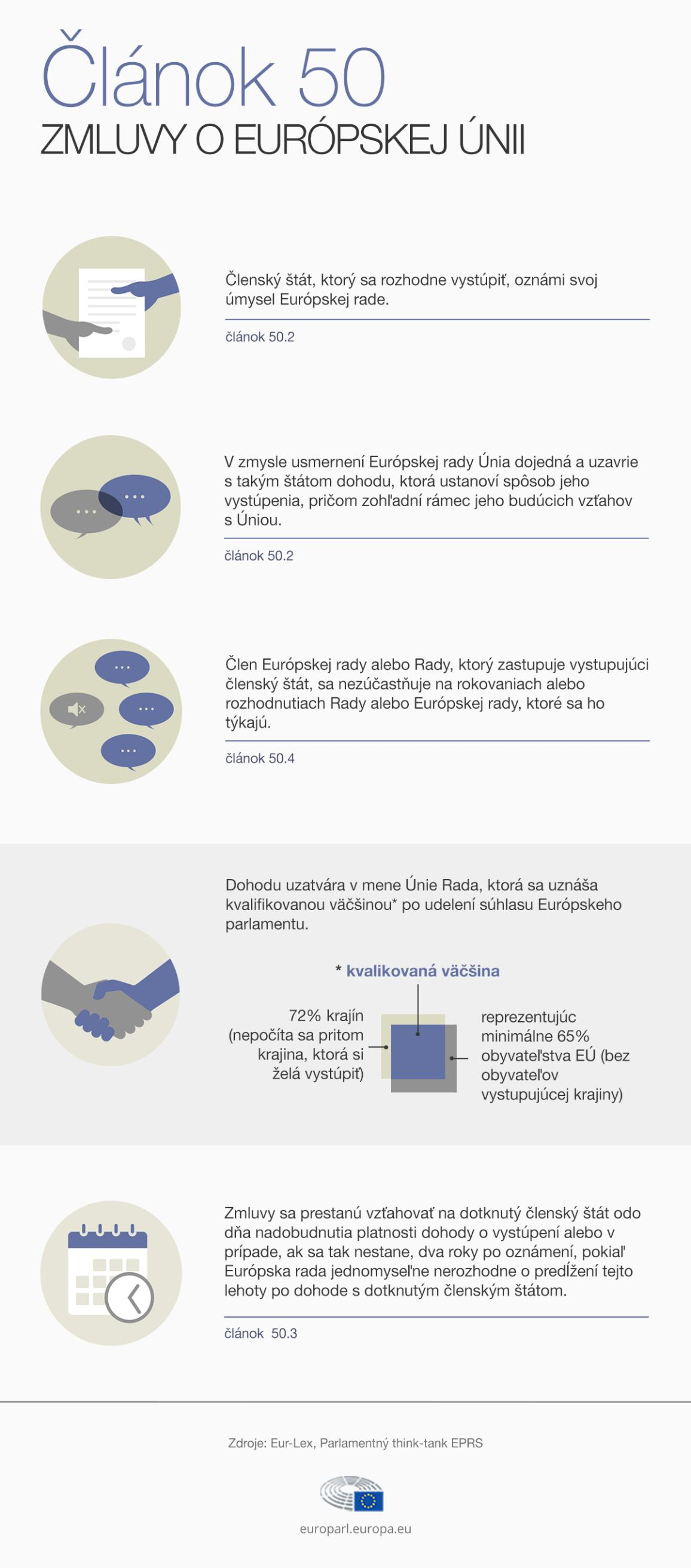infografika o článku 50