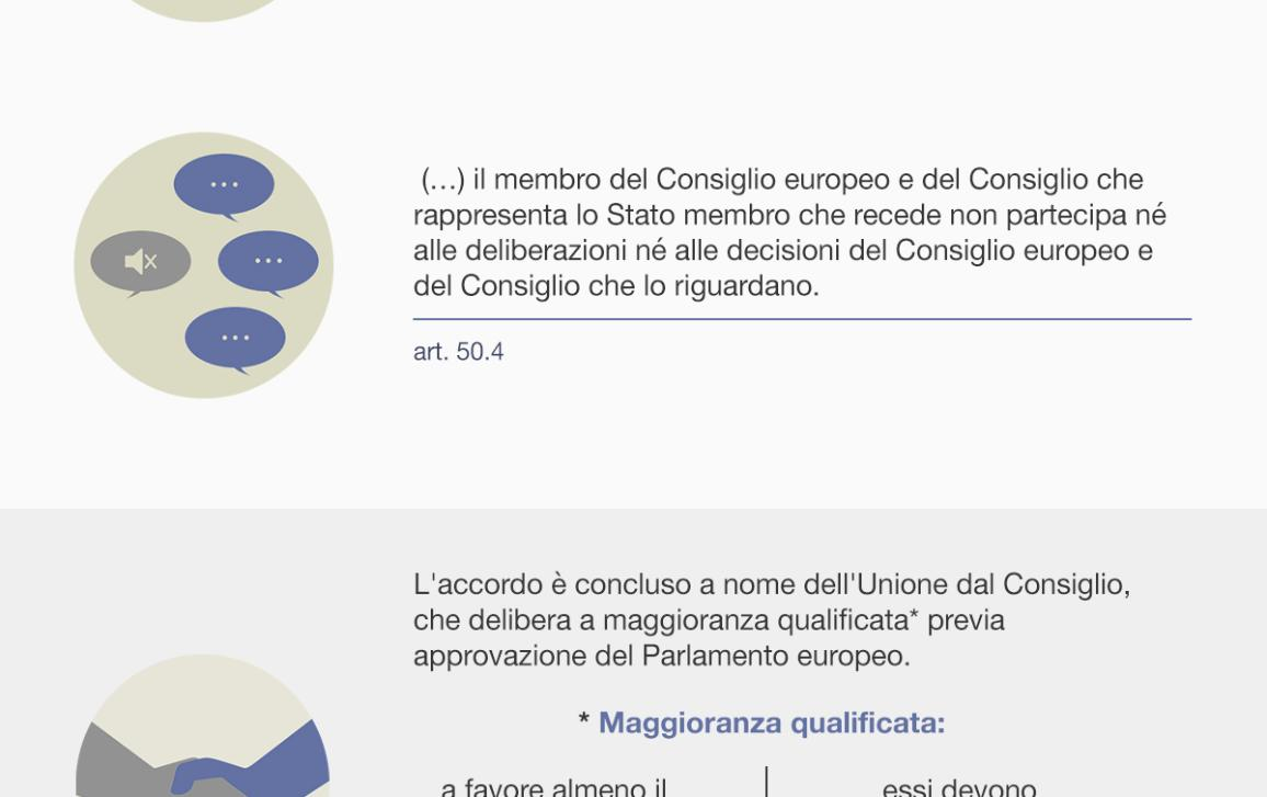 infografica illustrativa.