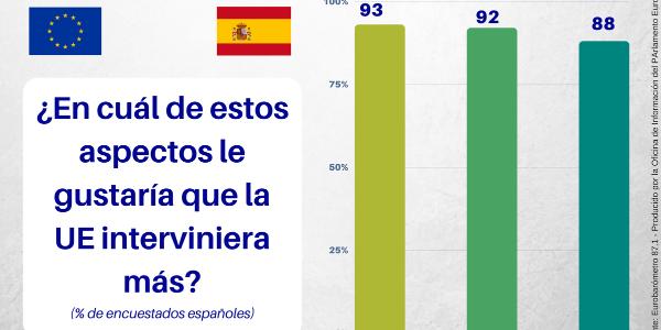 Eurobarometro CANVA ES