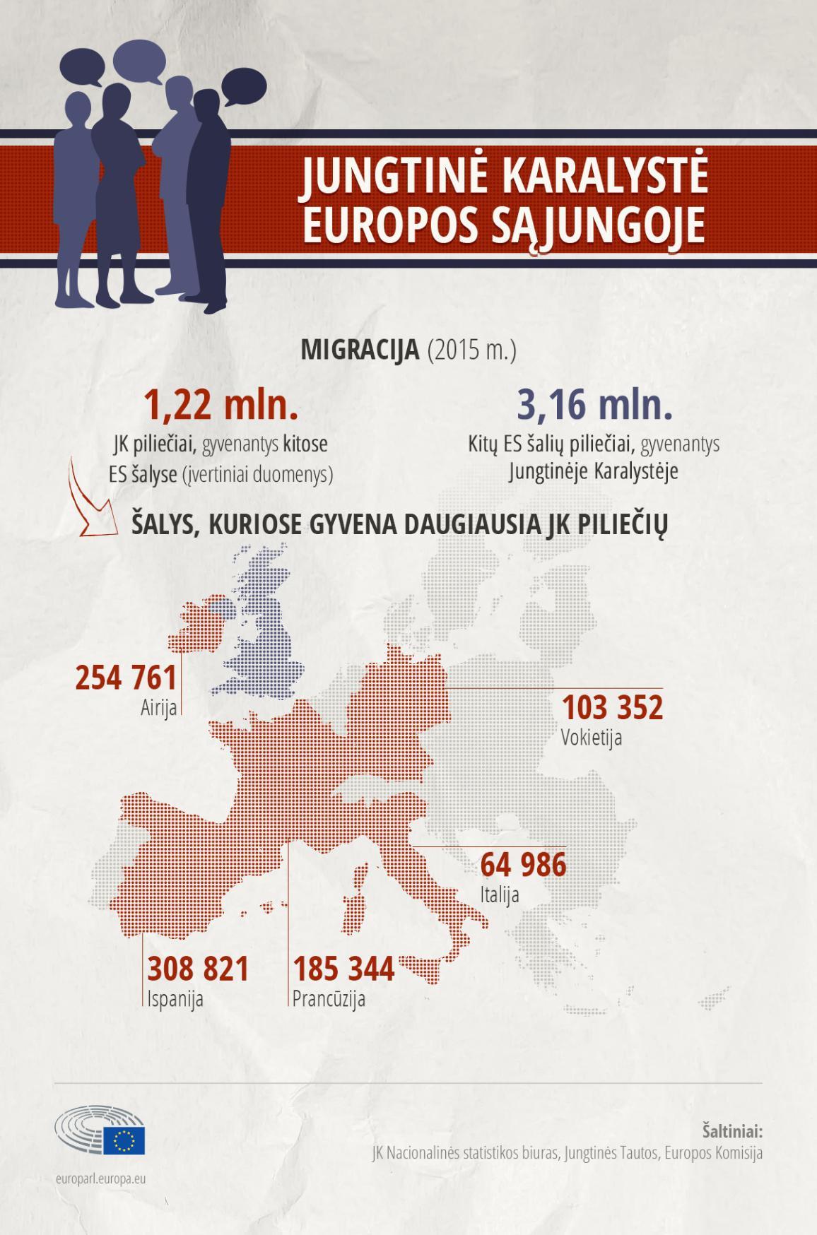 Infografikas: kuriose šalyse gyvena daugiausiai JK piliečių?