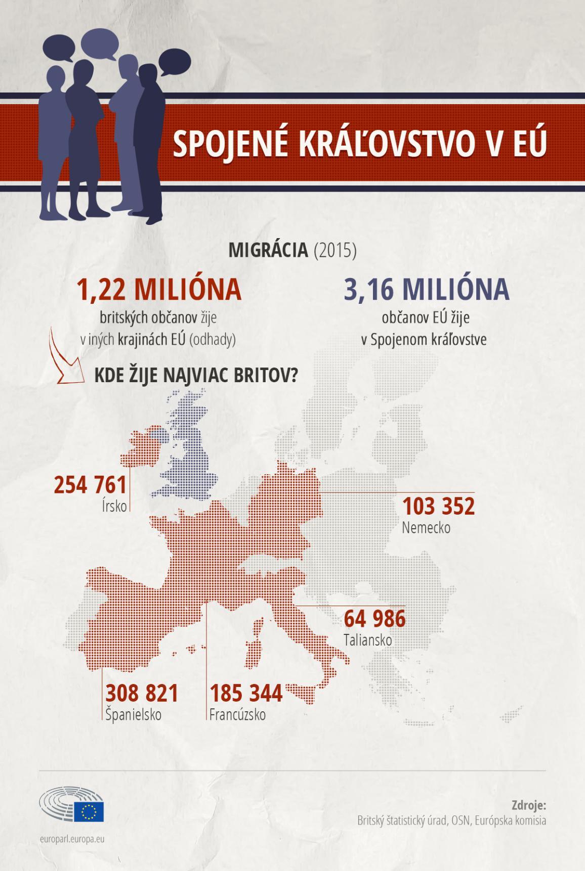 Infografika o počtoch Britov žijúcich v krajinách EÚ
