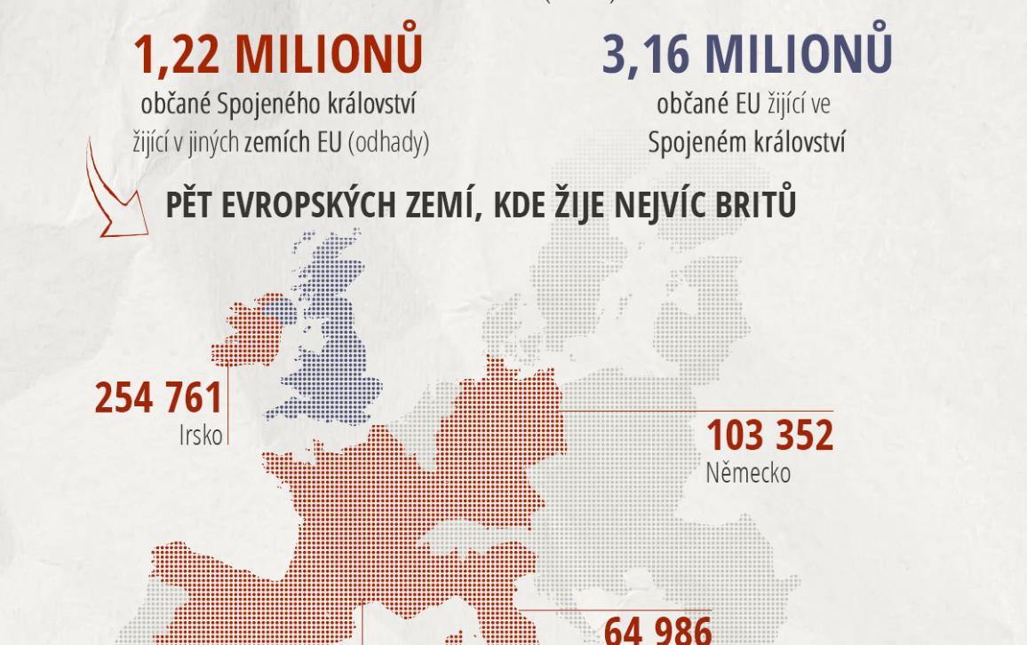 infografika ilustrující, kolik občanů přímo zasáhne brexit