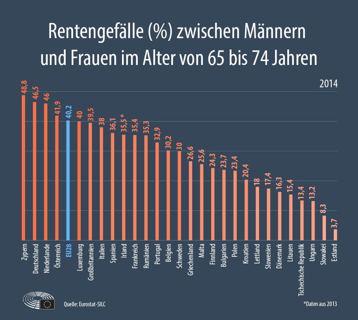 pension-gap-DE.jpg
