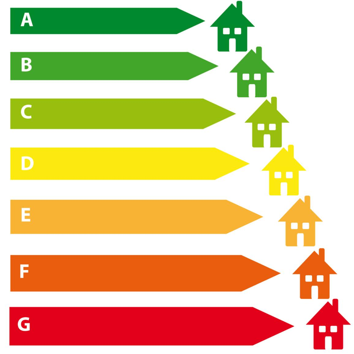 Energy labels with home on white background ©AP Images/European Union-EP