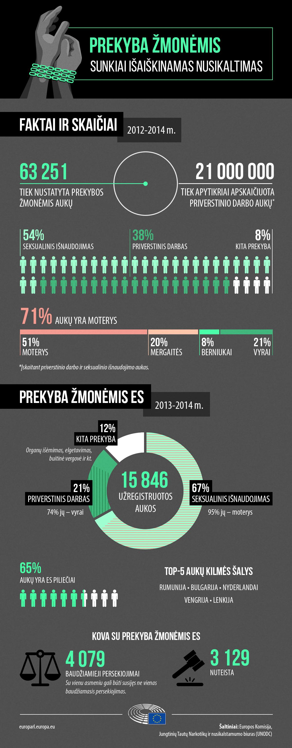 prekybos sistemos statistika