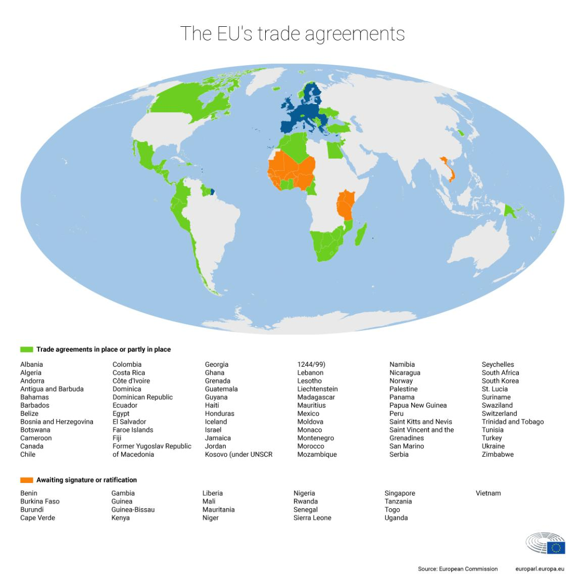 Infographic illustration on EU's Trade agreements