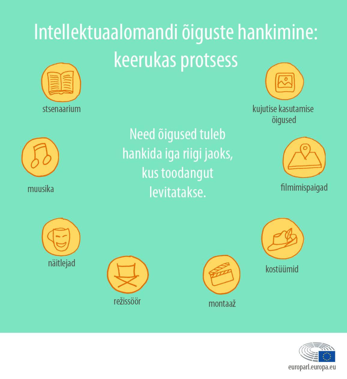 Infograafik: veebitelevisioon Euroopa Liidus