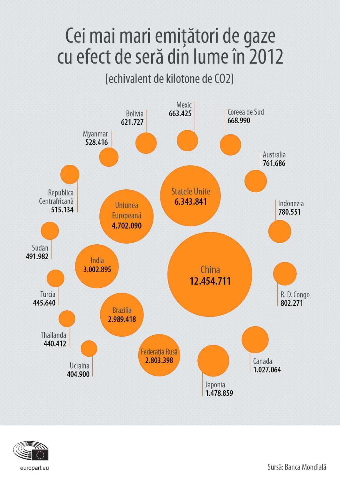 Infografic: țările care emit cele mai multe gaze cu efect de seră din lume (2012).