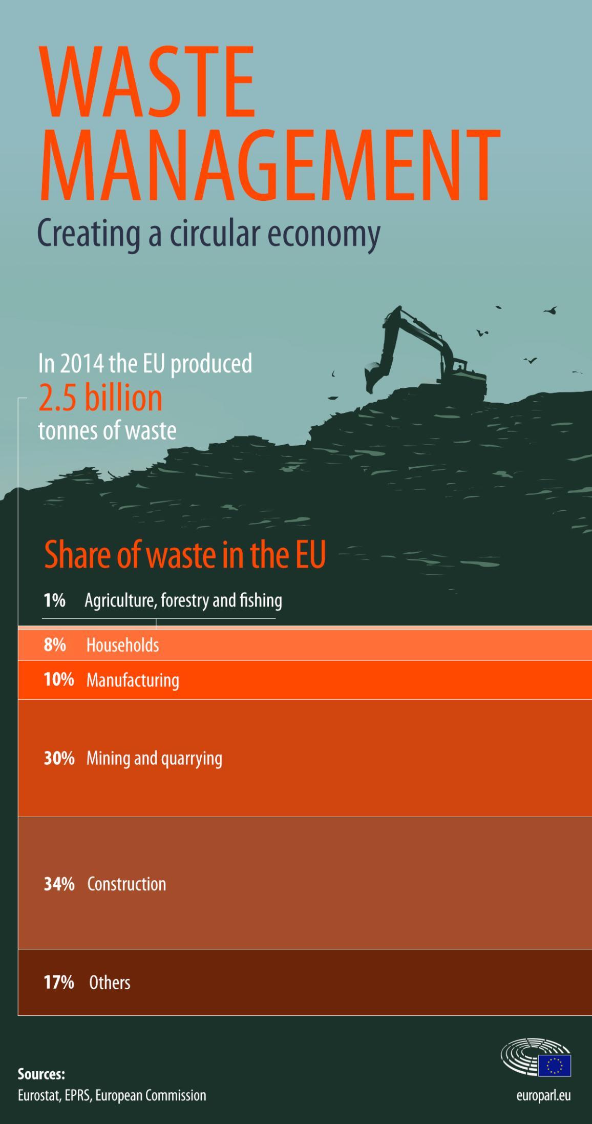 EN_infographic_waste_01.jpg