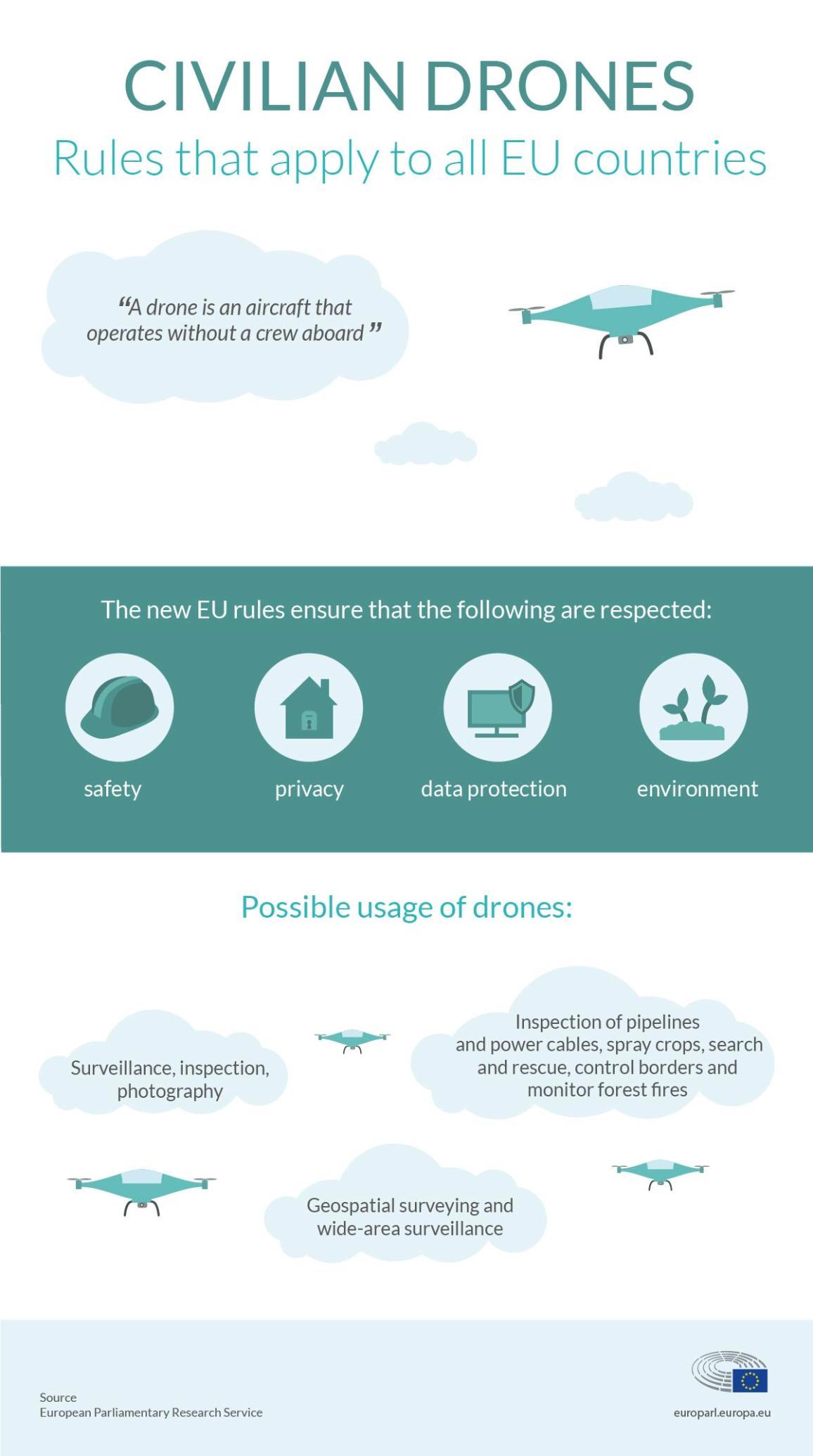 EN_Drones.jpg
