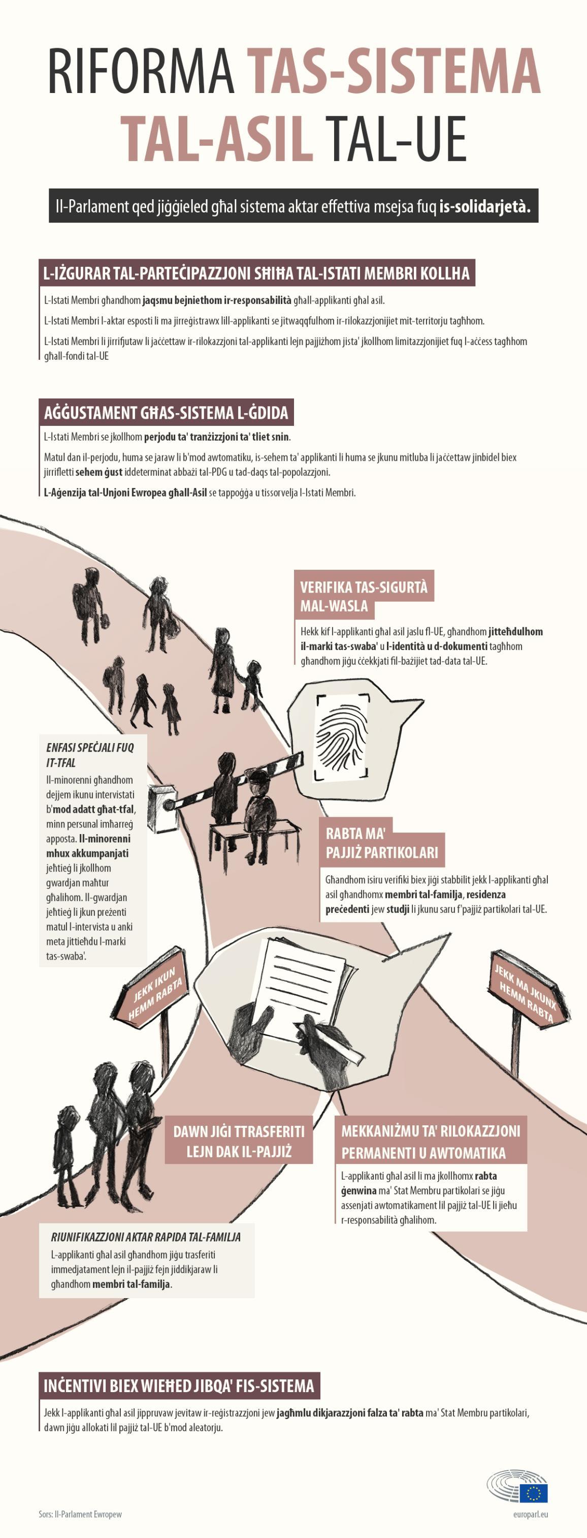 Asylum reform