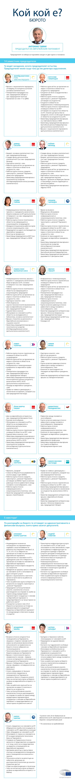 Инфографика - отговорности и функции на заместник-председателите и квесторите в Европейския парламент
