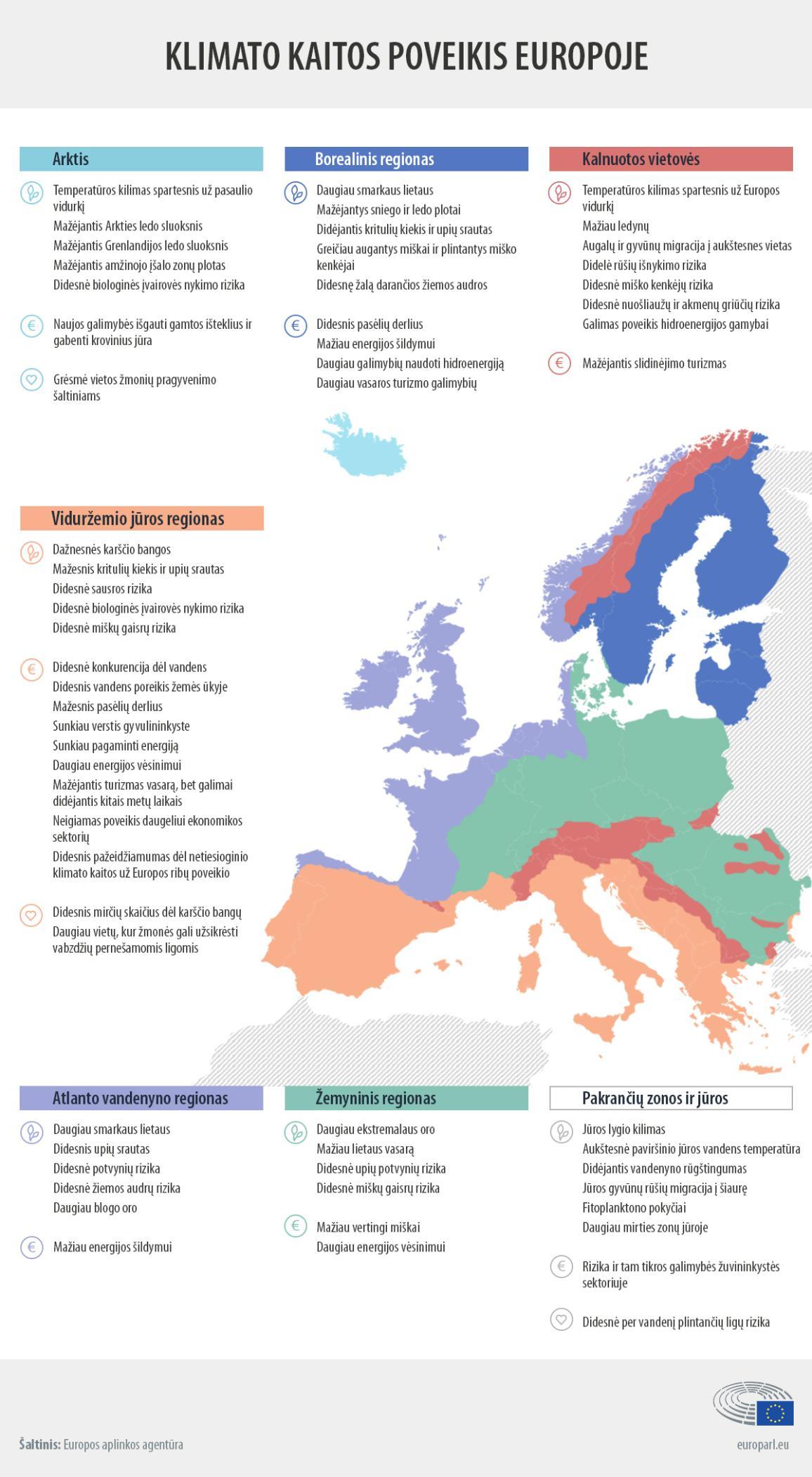 Klimato kaitos padarinių žemėlapis