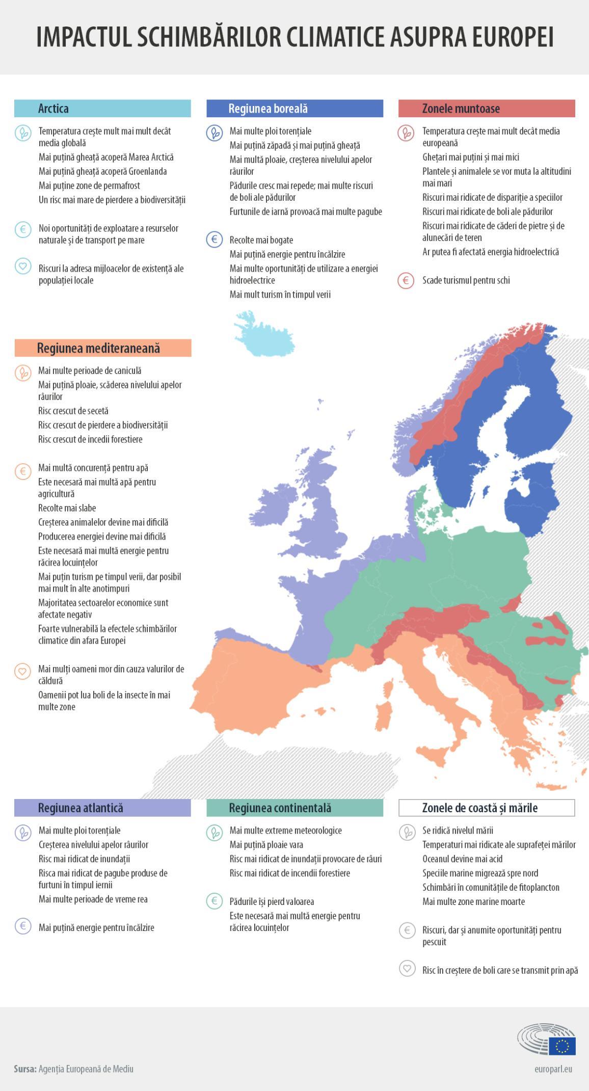 Infografic © European Union 2018 -EP